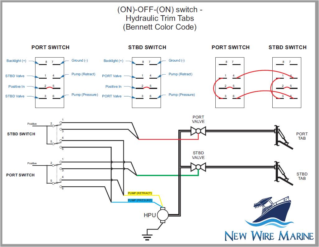 six pole wiring diagram wiring diagram mix 6 pole switch wiring diagram wiring diagram expert6 pin