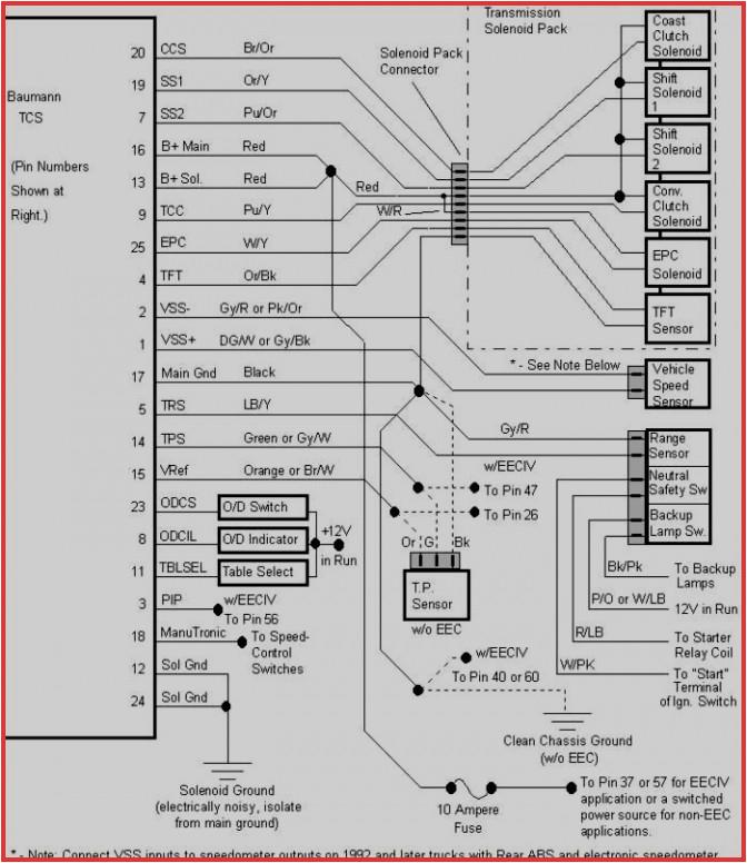 57 Chevy Ignition Switch Wiring Diagram Wiring Diagram for 1996 Chevy Vortec 57l Chevrolet forum Chevy