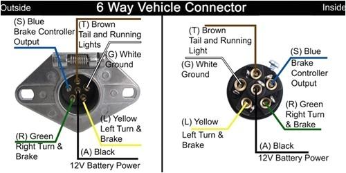 6 pin trailer plug wiring diagram for standard premium wiring 6 pin trailer plug wiring diagram australia 6 pin plug wiring diagram