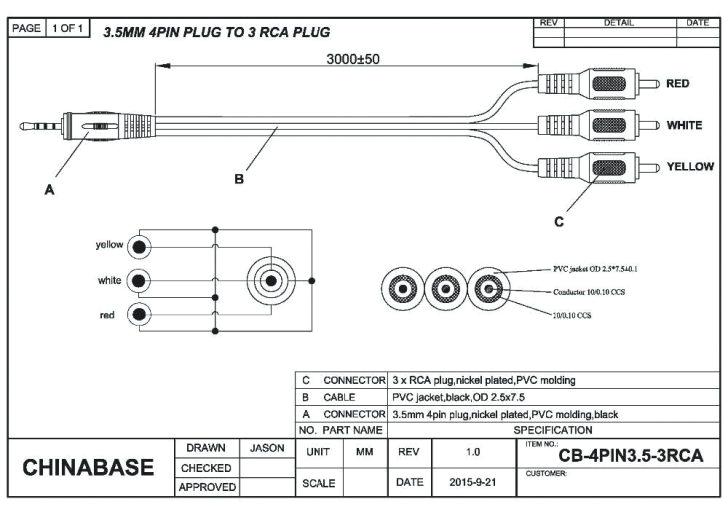 chinese atv wiring diagram 50cc beautiful 4 pin cdi for 50cc atv wiring diagram schematic diagram