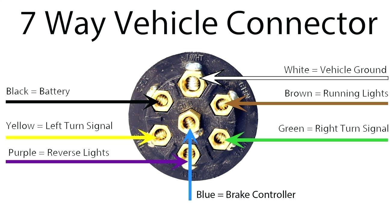6 pin trailer wiring wiring diagrams for 6 pin trailer plug wiring schema wiring diagram 6