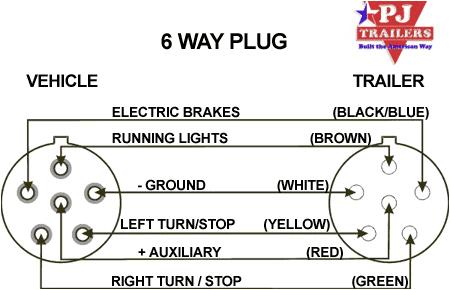 6 wire trailer diagram book diagram schema 6 pin trailer wire diagram 6 pin trailer diagram