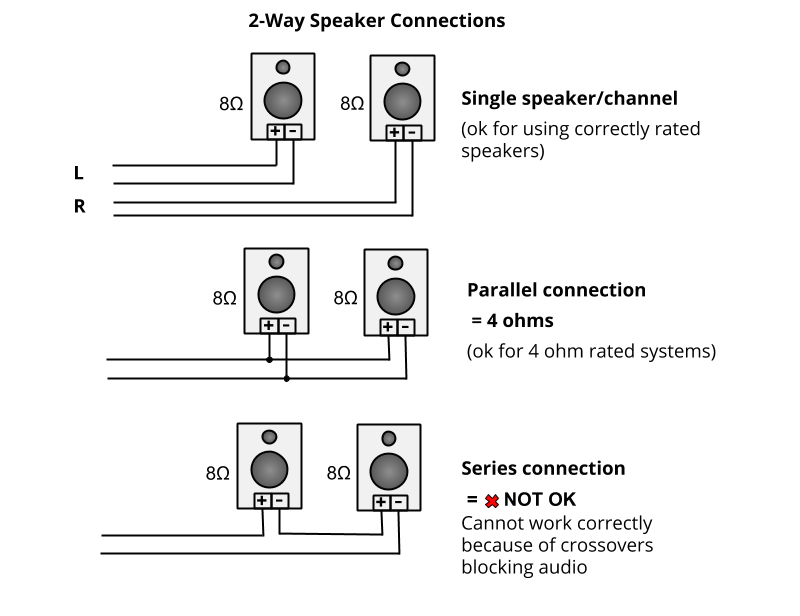 speaker wire diagram wiring diagram page speaker wire diagram 2013 f 150 fx4 speaker wire diagram