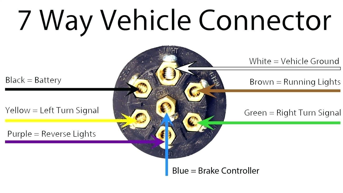 gmc 7 way trailer wiring diagram another blog about wiring diagram 6 way trailer plug wiring diagram travel