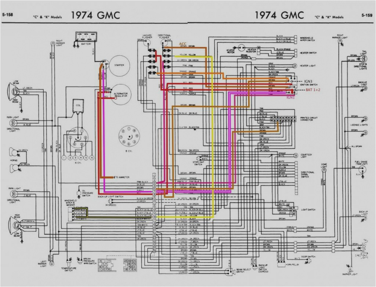 1971 chevy truck wiring diagram awesome 74 chevy truck wiring diagram wiring center e280a2 of 1971 chevy truck wiring diagram jpg
