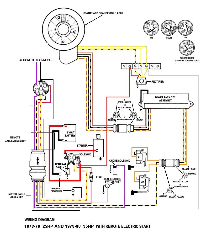 8 hp johnson wiring diagram wiring diagram database blog 75 hp johnson outboard wiring diagram wiring