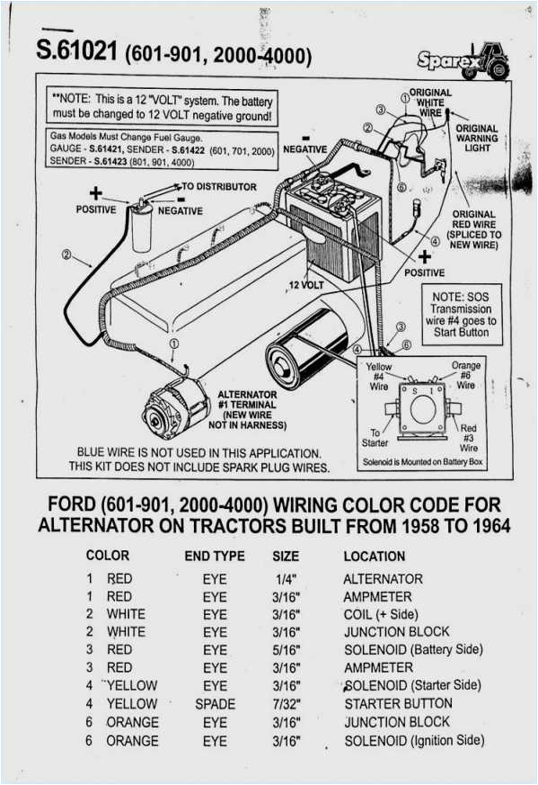 ford 3000 fuse box wiring diagram page 1968 ford tractor 2000 wiring harness