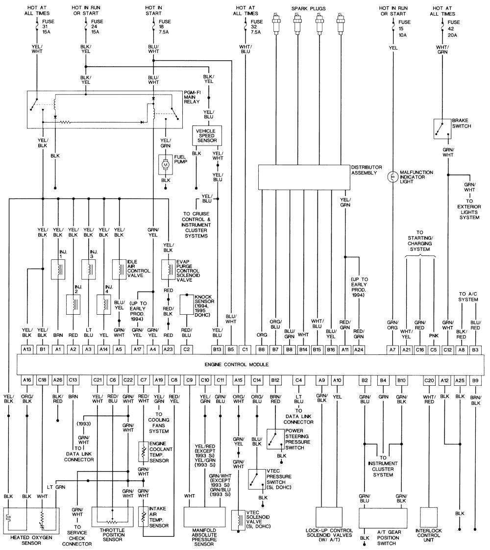 1994 honda civic engine diagram wiring diagram files 1994 honda civic wiring harness diagram 94 civic wiring harness
