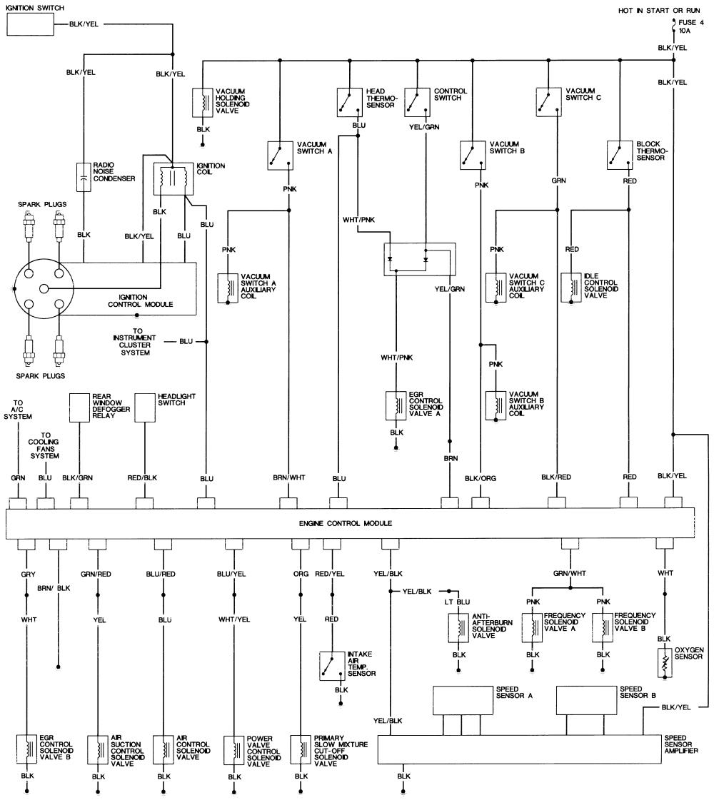 honda engine wiring diagram wiring diagram pos honda gx160 engine wiring diagram civic wiring harness on