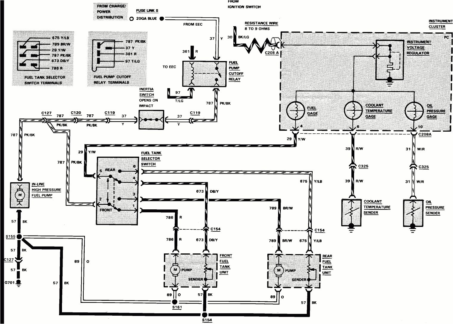 wiring diagram for dual fuel tanks wiring diagrams show dual tank fuel system diagram furthermore 1996 ford f 150 dual tank