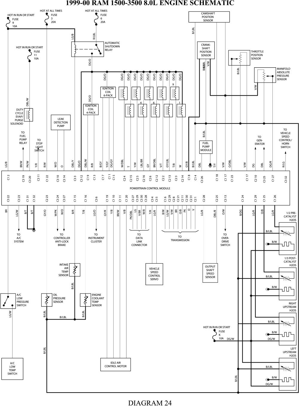 1999 dodge ram 2500 wiring diagram