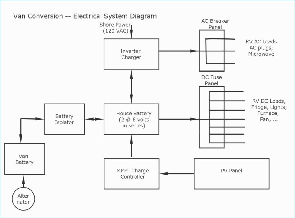 f53 wiring diagram battery wiring diagram 2007 ford f53 wiring diagrams wiring diagram2007 ford f53 wiring