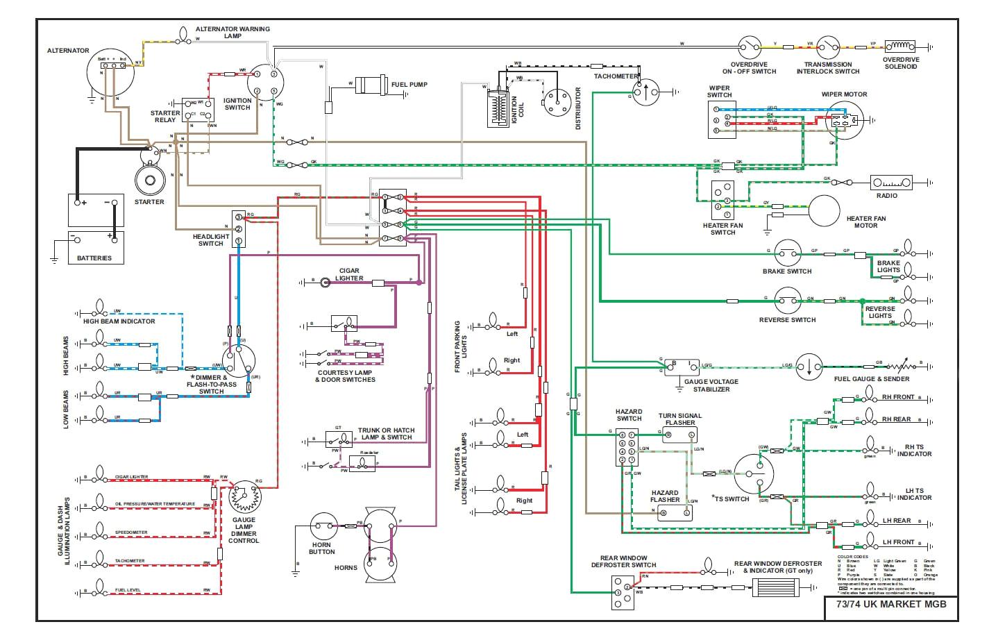 1979 mgb distributor wiring diagram wiring diagram blog 1979 mgb distributor wiring diagram wiring diagram details