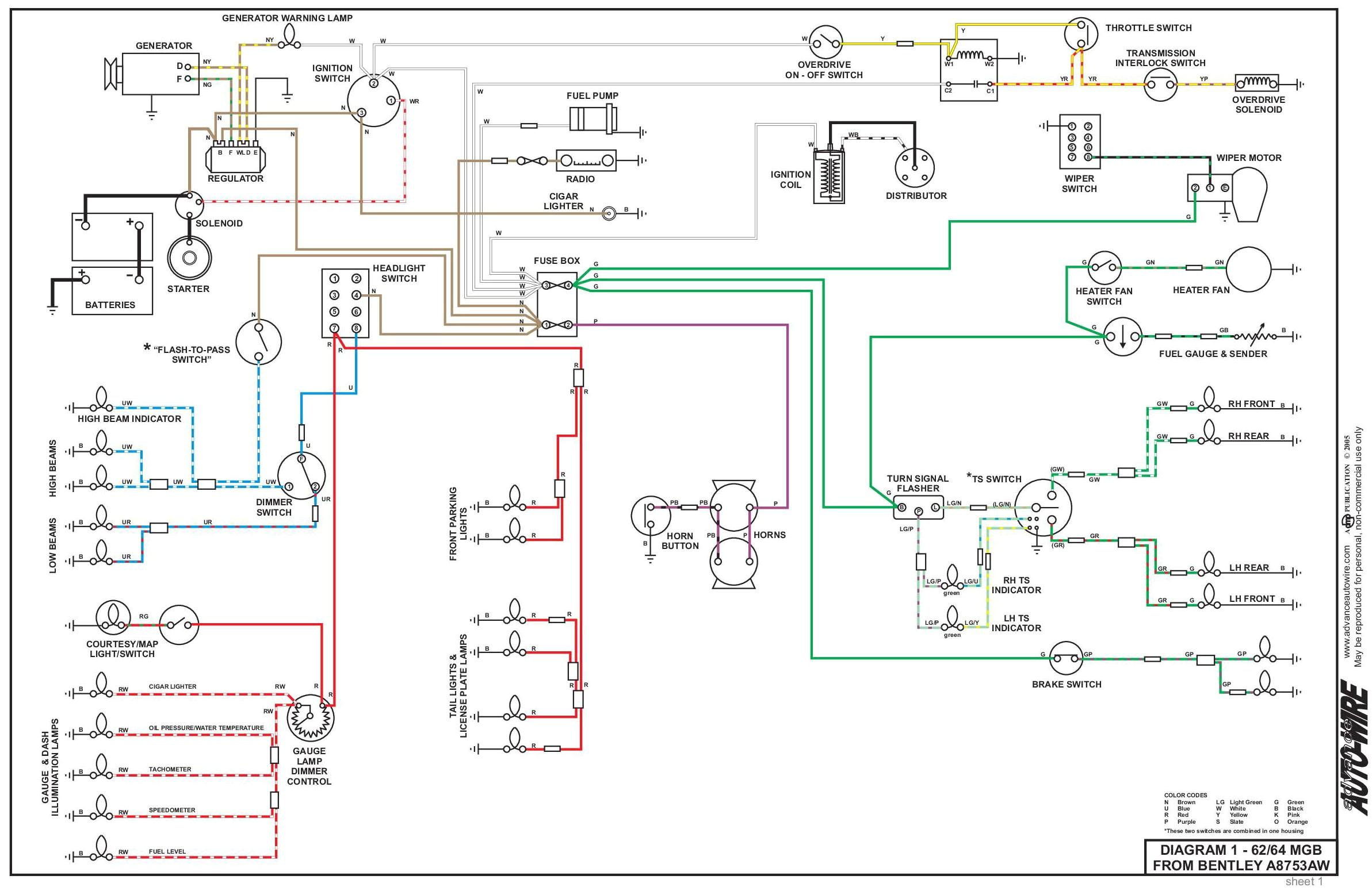mgb distributor wiring blog wiring diagram mgb distributor wiring