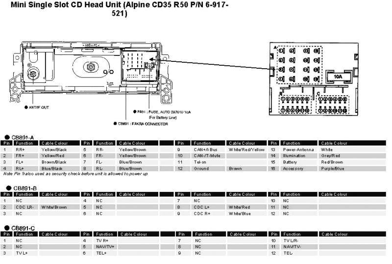 alpine car radio stereo audio wiring diagram autoradio connectoralpine car radio stereo audio wiring diagram autoradio