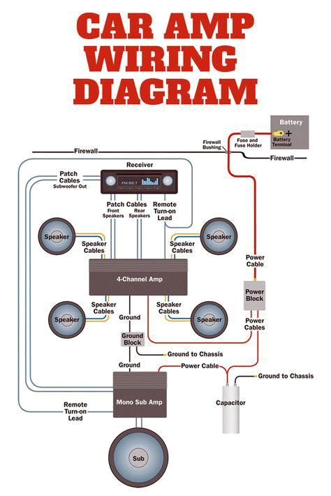 this simplified diagram shows how a full blown car audio system upgrade gets wired in a car the system includes a 4 channel amp for the front and rear