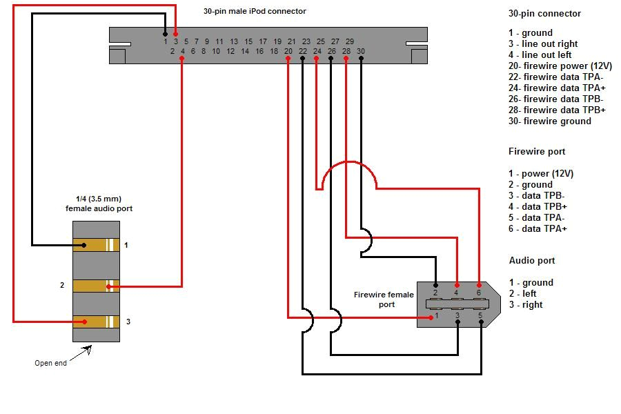 Apple 30 Pin Connector Wiring Diagram 30 Pin Wiring Diagram Wiring Diagram Standard