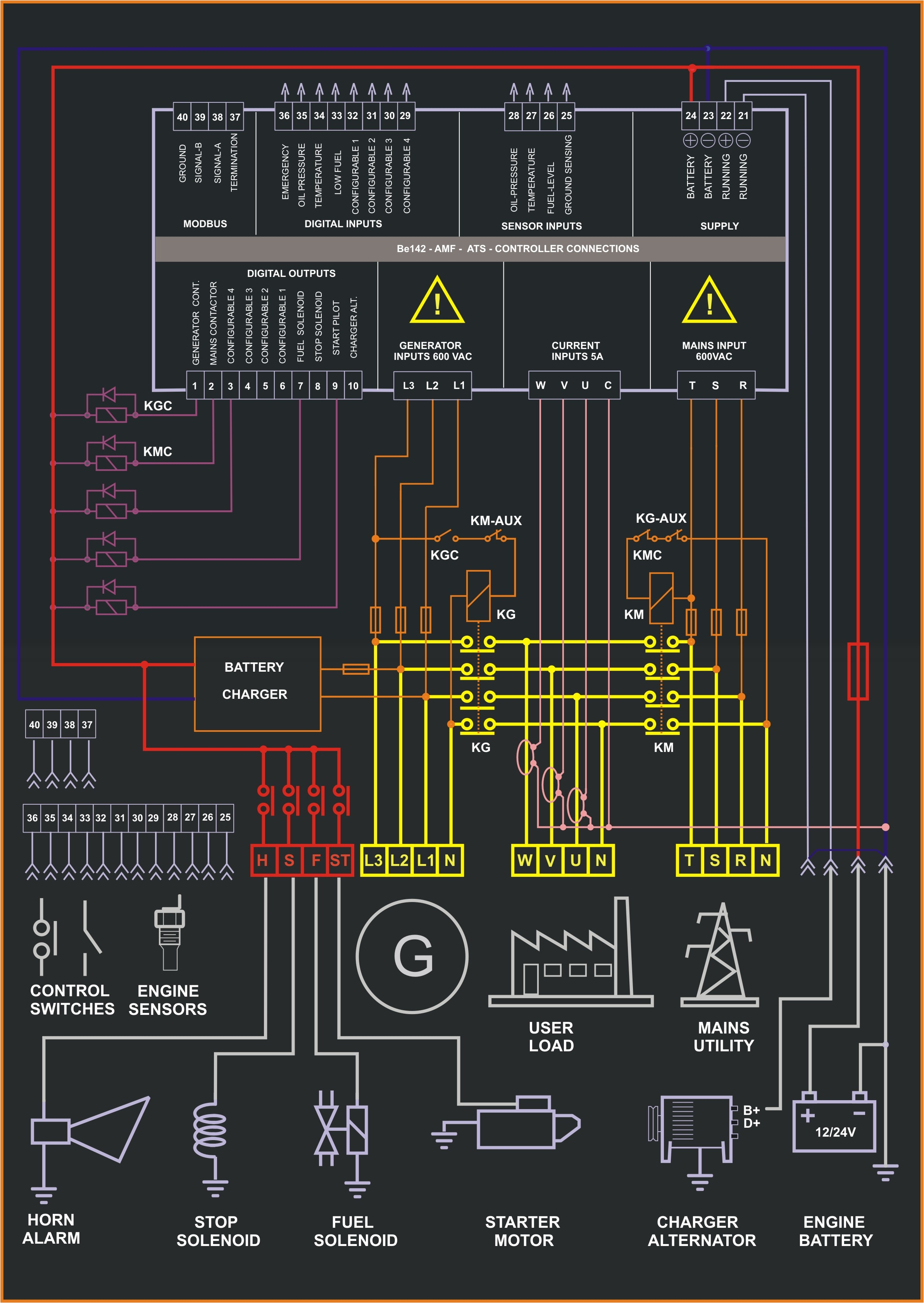 generator control panel wiring diagram home wiring diagram fg wilson generator control panel wiring diagram generator control panel wiring diagram