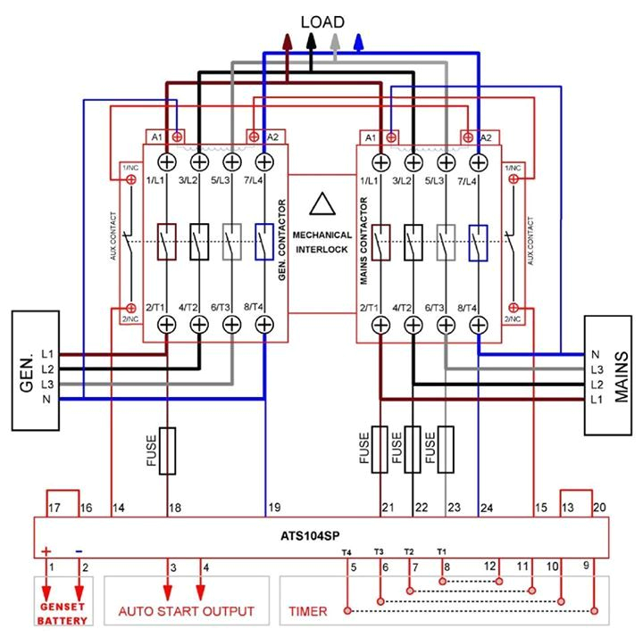 Ats Panel Wiring Diagram A 200 Panel Wiring Diagram Free Download Premium Wiring Diagram Blog