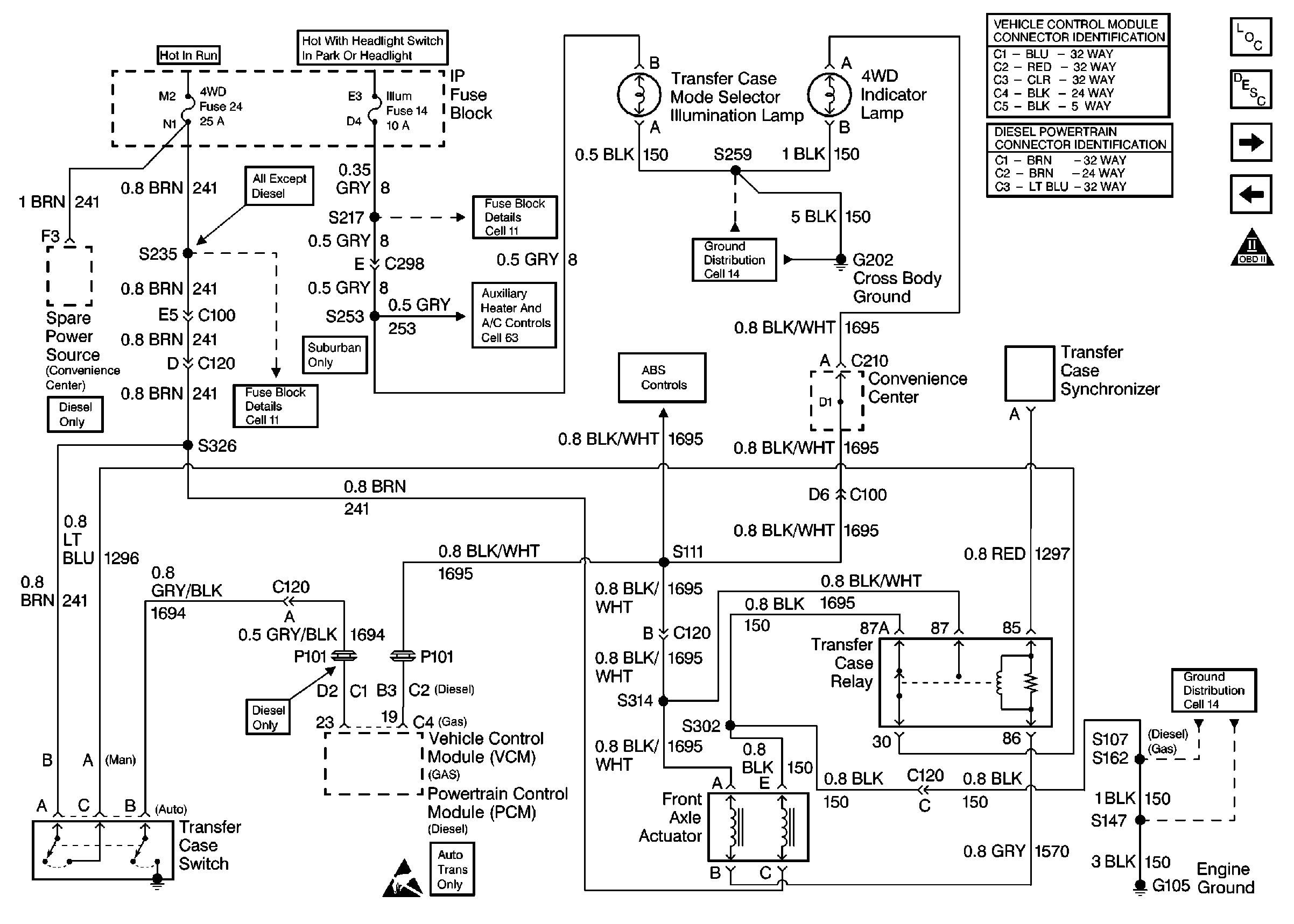 auma motorised valve wiring diagram elegant rcs actuator wiring diagram view diagram wire data schema