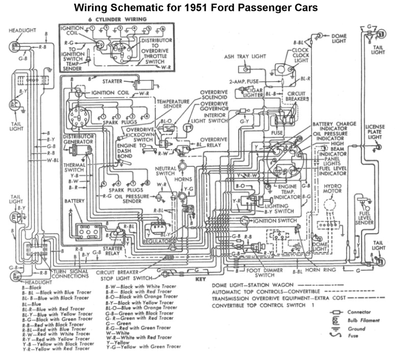 ford wiring diagrams inspirational electrical wire color chart fresh wonderful electrical circuit images of ford wiring
