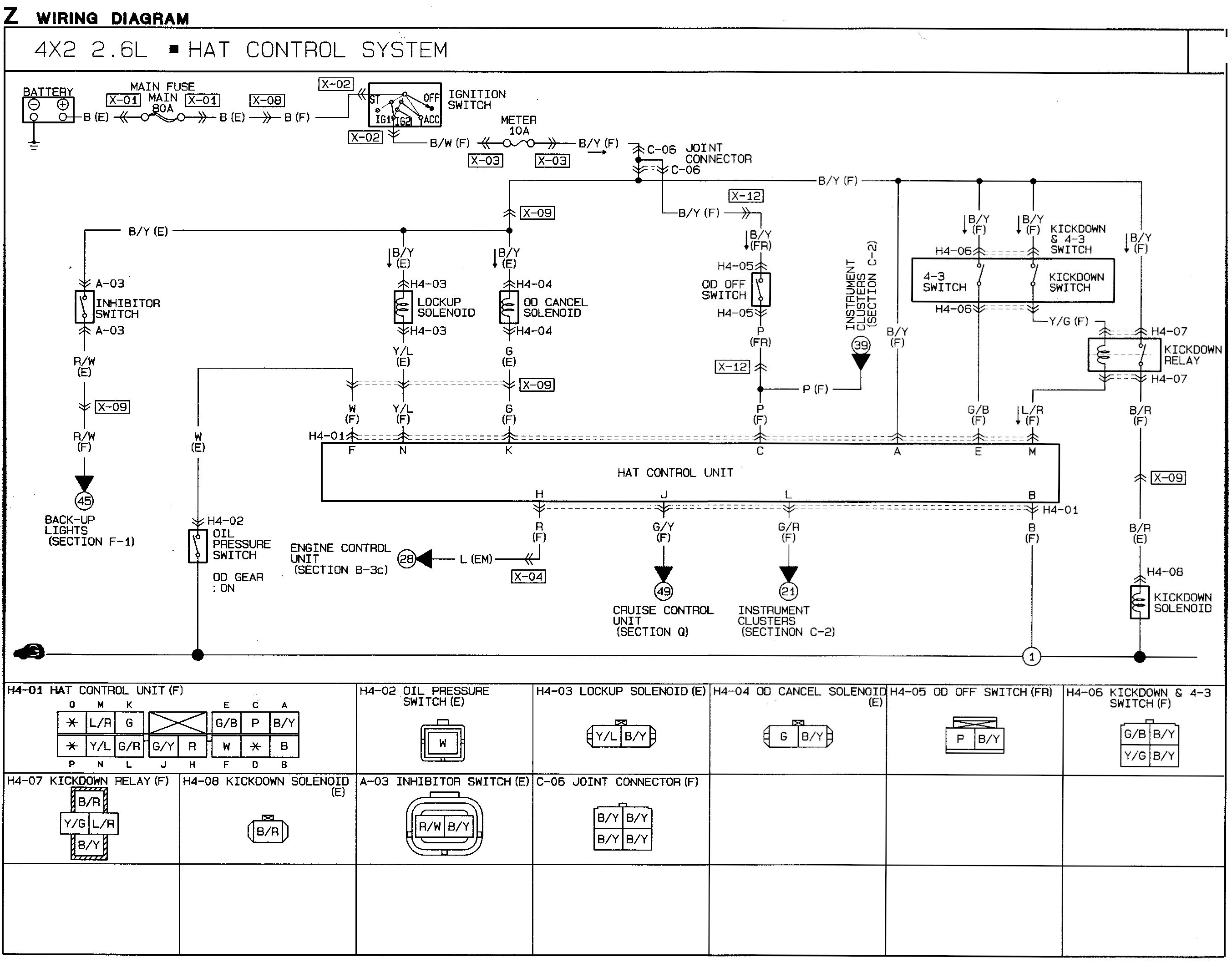 Automatic Transmission Wiring Diagram 1991 Mazda B2600i Wiring Diagram 4×2 Automatic Transmission