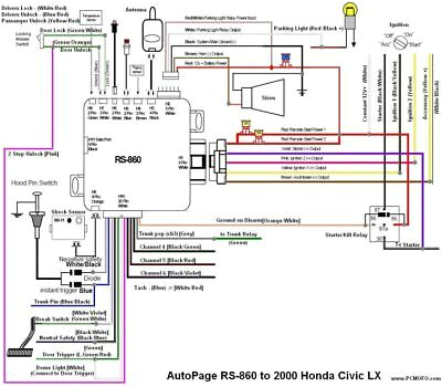 wiring diagram autopage rs 860 wiring diagram homeautopage wiring diagram wiring diagram m6 autopage wiring diagram