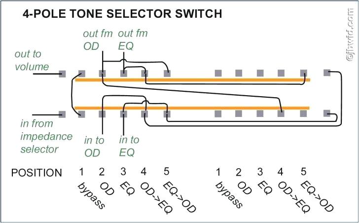basic 12 volt boat wiring diagram best of wiring diagram jon boat trolling wire center
