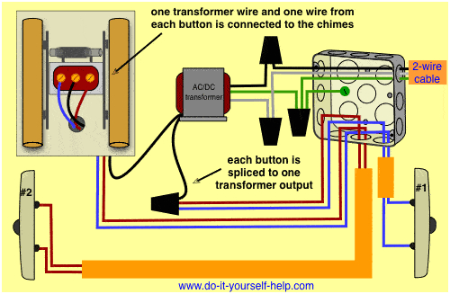 wiring a door chime transformer book diagram schema wiring a door chime transformer