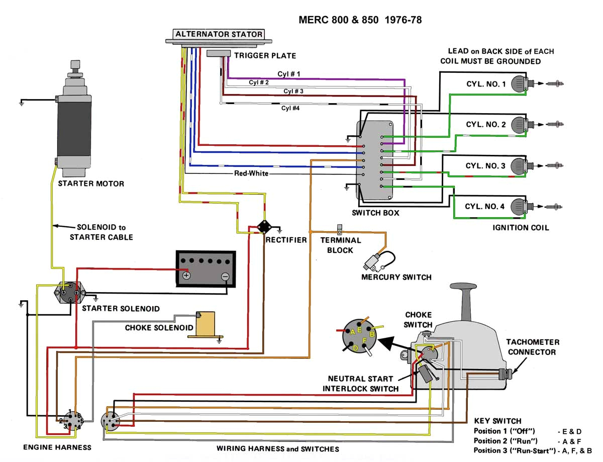 mercury force wiring wiring diagram details force outboard wiring harness