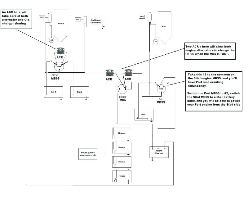 marine battery switch wiring diagram full size of dual blue sea car fresh
