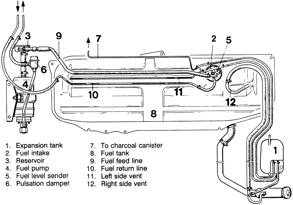 replacing fuel hoses in out of filter please help bmw e30 fuel system diagram e30 fuel pump diagram