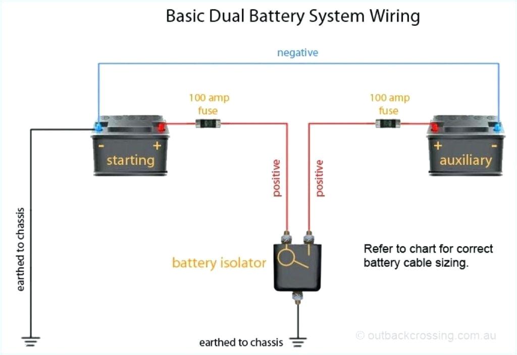 rv dual batteries wiring wiring diagram passdual rv battery wiring diagram wiring diagram blog rv dual