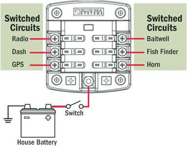 st blade fuse block wiring diagrams blog wiring diagram boat fuse block wiring diagram fuse block wiring diagram