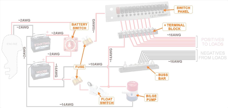 boat wiring diagram step 5 notes min jpg
