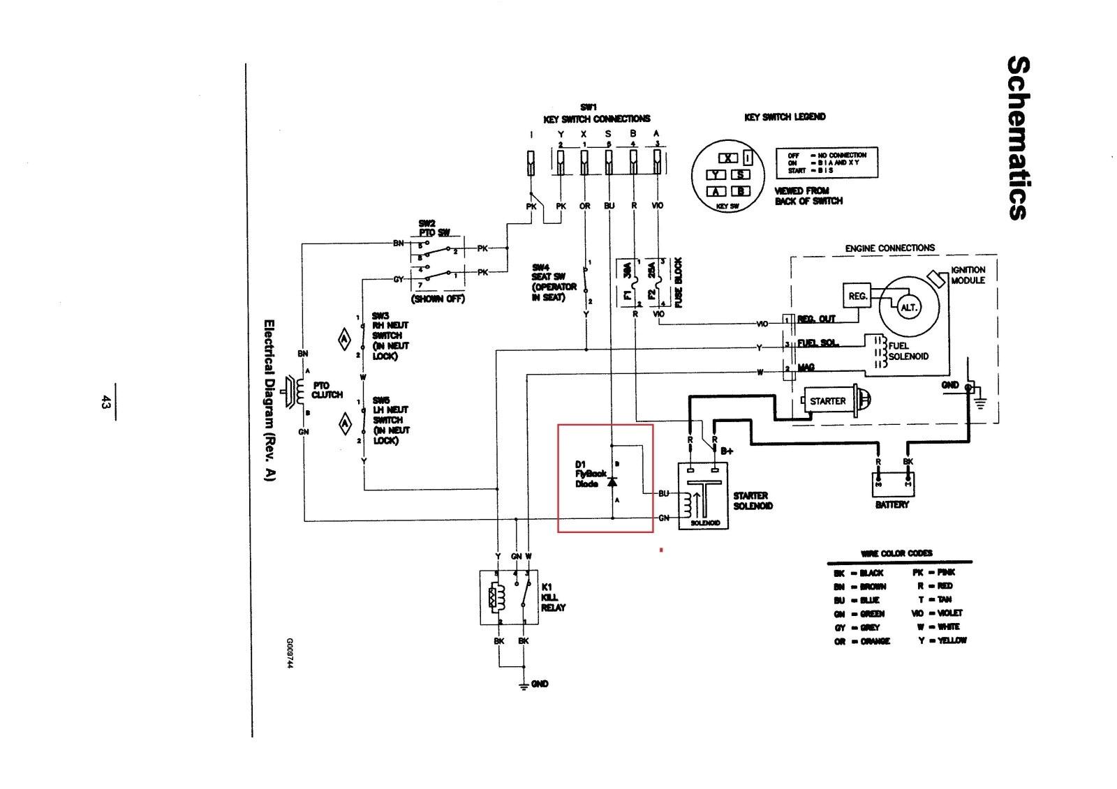 bobcat 7 pin wiring diagram wiring diagram post bobcat 7 pin diagram
