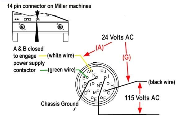 bobcat 7 pin wiring wiring diagram schematic bobcat 7 pin diagram