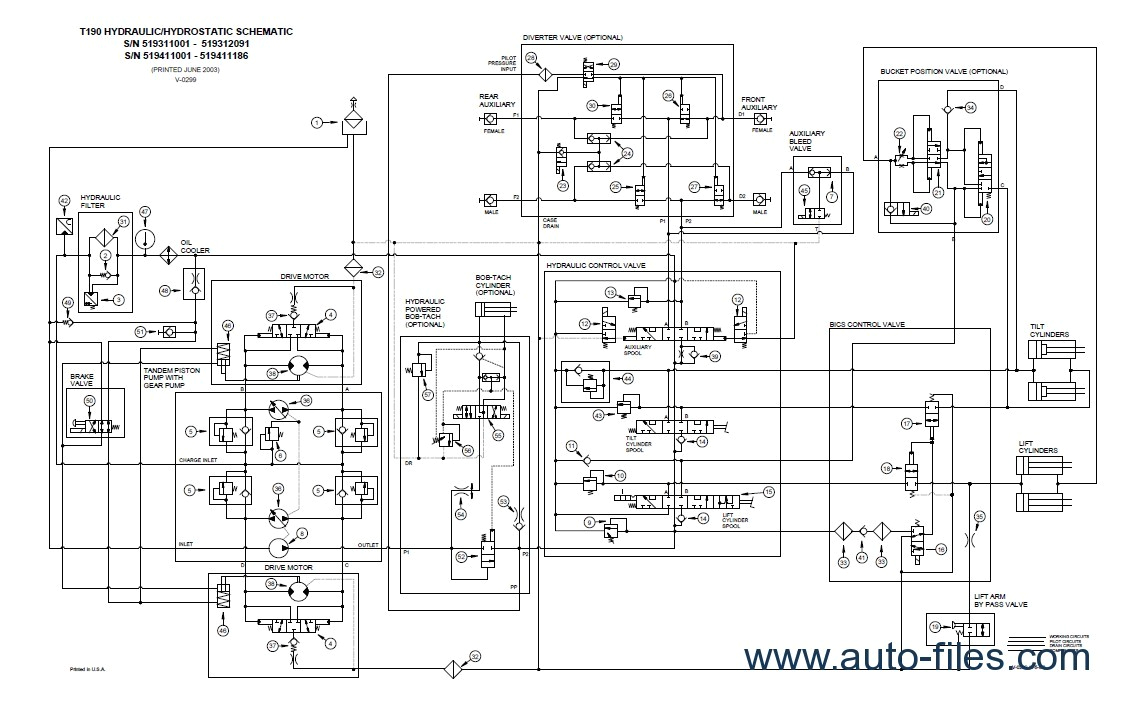 car bobcat s220 wiring schematic schematics manual full diagram t190 in on free png