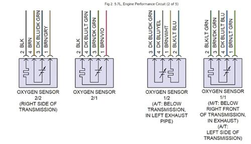 oxygen sensor wiring colors wiring diagrams recent diagram of oxygen sensor