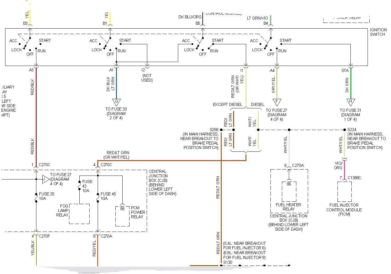 boss plow wiring harness diagram blog wiring diagram boss v plow wiring harness diagram wiring diagram