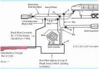 trailer breakaway kit wiring diagram unsophisticated 7 way wiring 7 way wiring diagram with breakaway