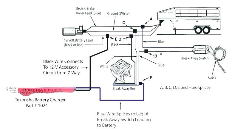 trailer brake away switch electric breakaway wiring diagram co 7 way wiring diagram with breakaway