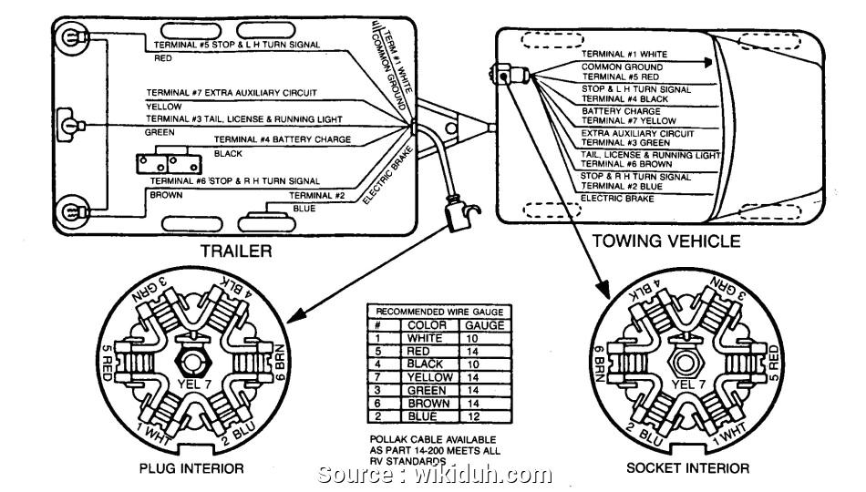 gooseneck trailer wiring diagram popular gooseneck trailer wiring equipment trailer wiring diagram gooseneck trailer wiring diagram