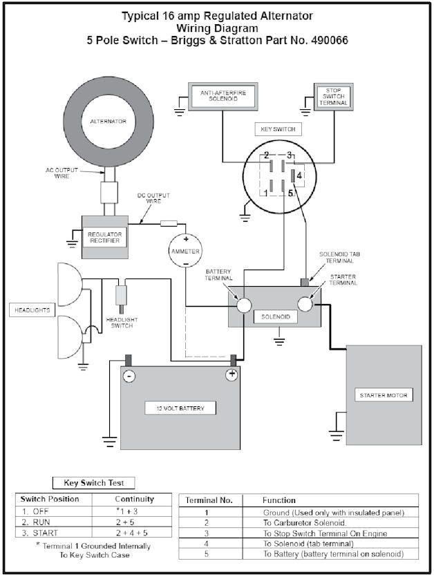 18 hp briggs vanguard wiring diagram