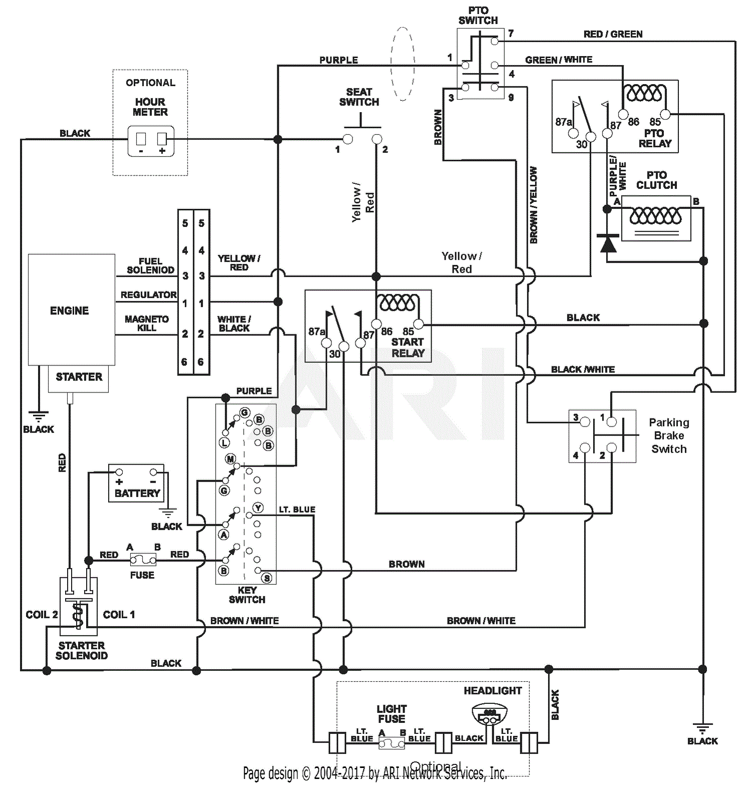18 hp briggs and stratton wiring diagram