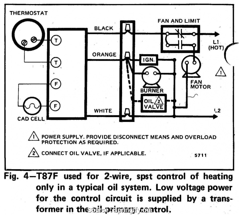 Camstat Fan Limit Control Wiring Diagram Basic Hvac Blower Wiring Wiring Library