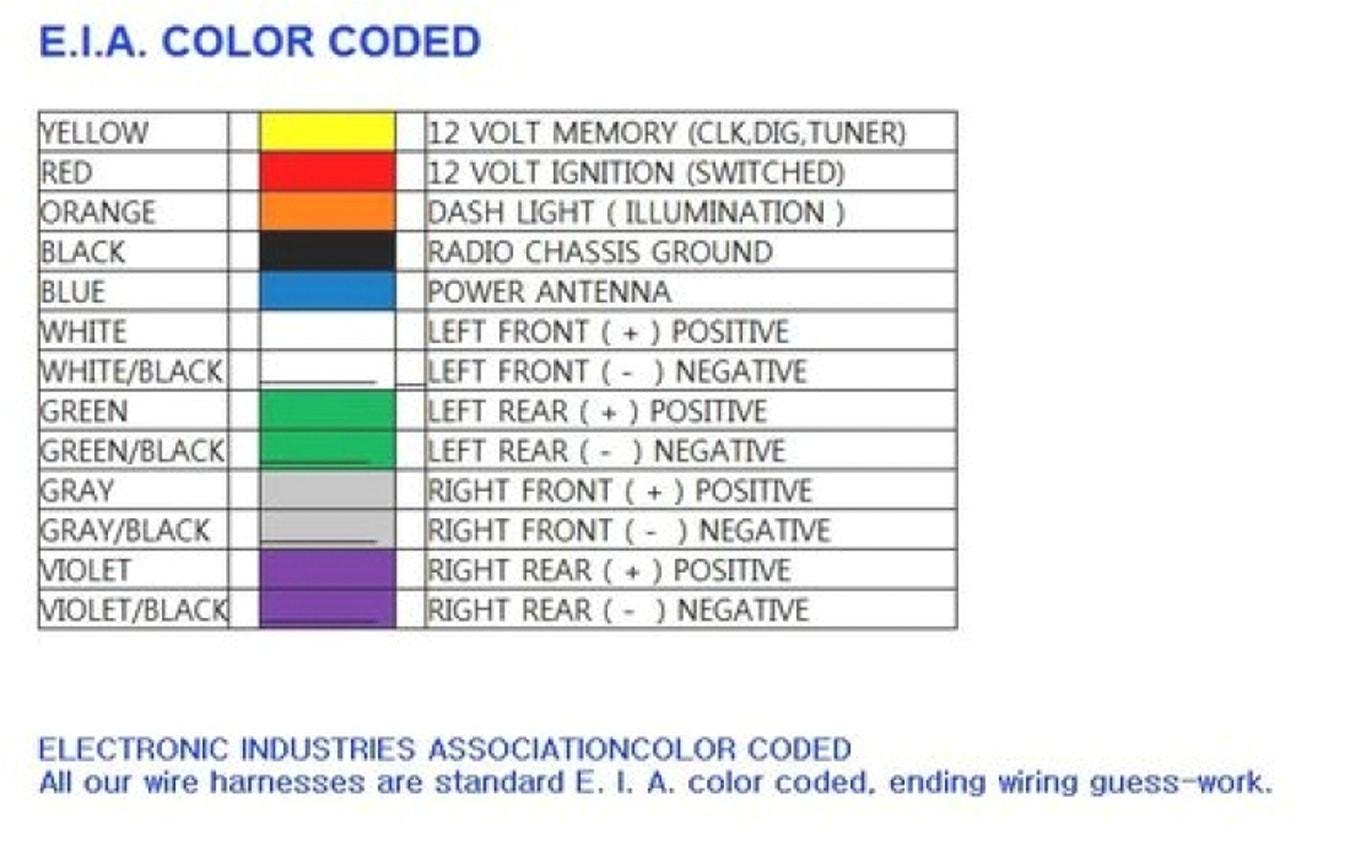 wiring harness diagram for pioneer car stereo kenwood also radio rh masinisa co 2k in jpg