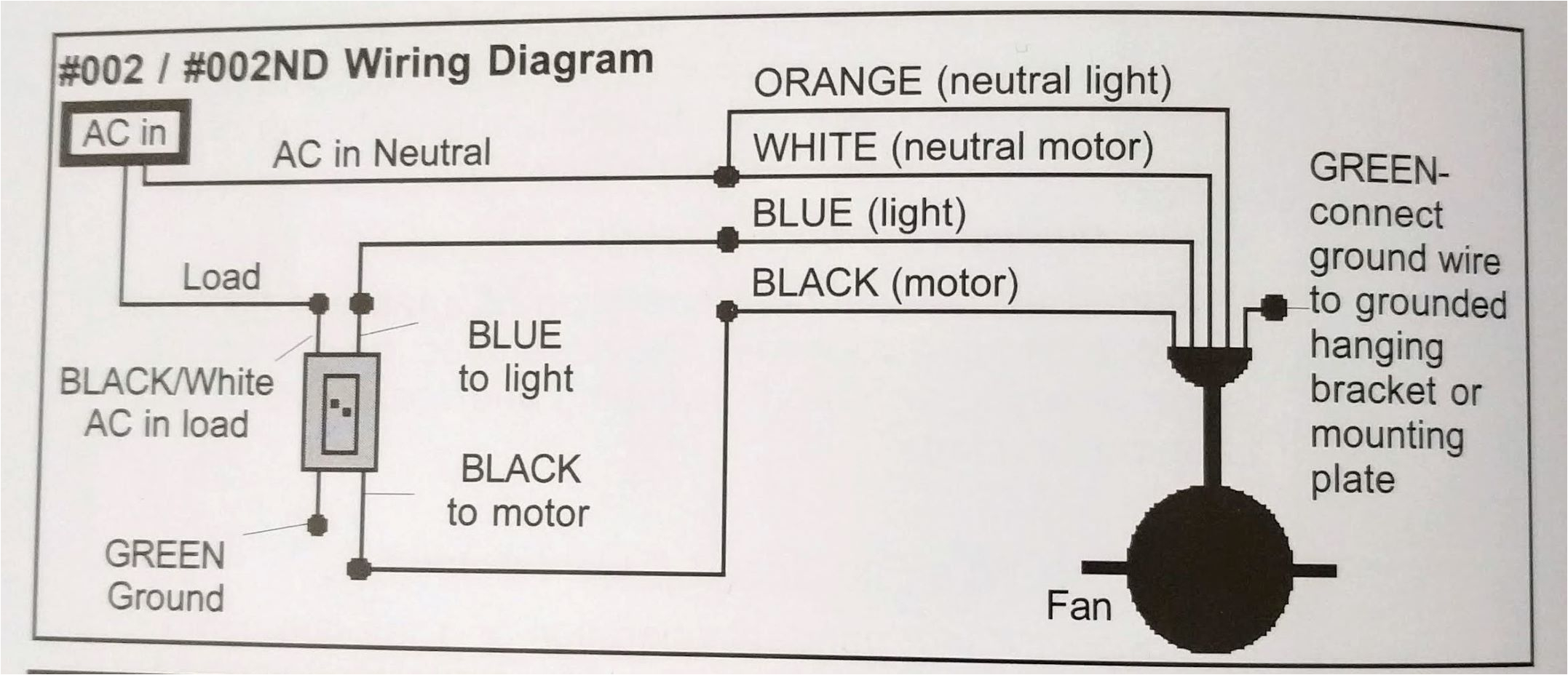wiring a ceiling fan with black white red green in ceiling box connect red wire ceiling fan connecting red wire ceiling fan