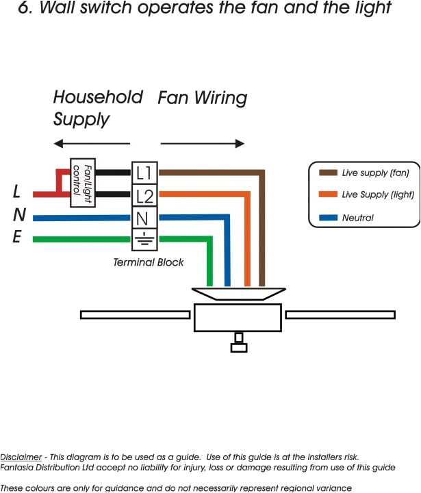 Ceiling Fan Wiring Diagram Red Wire Connecting Red Wire Ceiling Fan Wiring Diagram Db