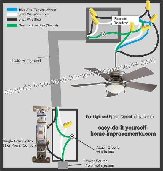 wiring a house ceiling fan wiring diagram today hunter fan wiring color code source red wire